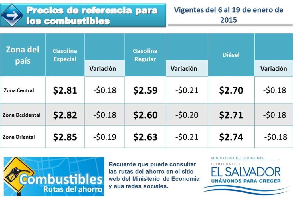 El precio de la gasolina del girasol