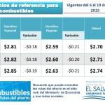 Thumbnail Precio de la Gasolina en El Salvador 2015