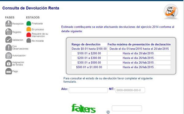 Devolucion de la renta el Salvador