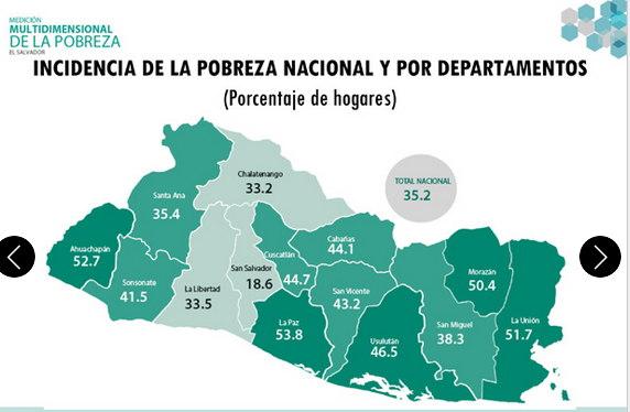 Pobreza en El Salvador mapa
