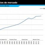 Thumbnail PIB El Salvador
