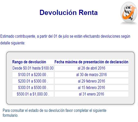 devolucion de renta