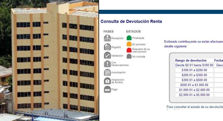 ministerio de hacienda devolucion renta