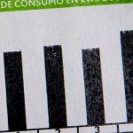 Thumbnail El Salvador con el precio de electricidad (KW) de los más caros a nivel mundial