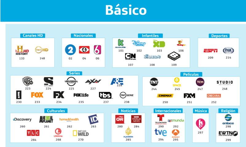 movistar tv plan basico