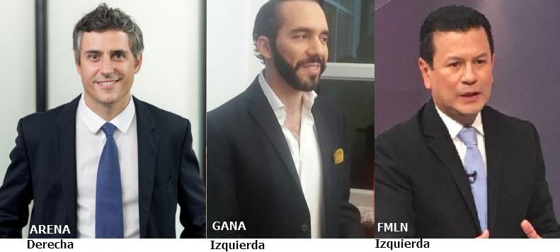 Cantidados a presidente El Salvador 2019