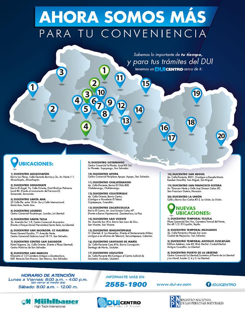 Lista de DUICentros en El Salvador