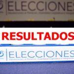 Thumbnail Resultados de las elecciones de este 28 de febrero El Salvador 2021