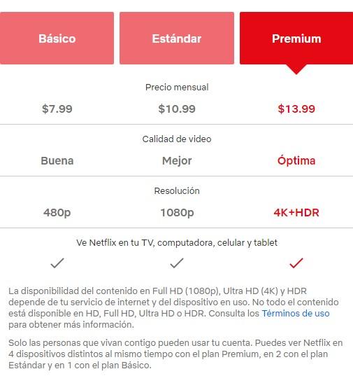 Netflix El Salvador precio