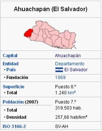 Thumbnail Ahuachapán El Salvador