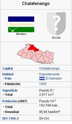 Datos Sobre Chalatenango