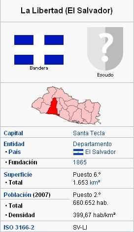 Thumbnail La Libertad El Salvador
