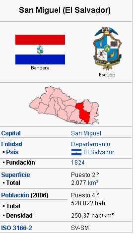 Datos de San Miguel El Salvador