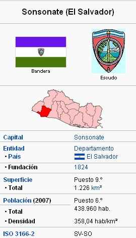 Datos de Sonsonate