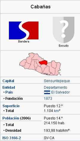 Thumbnail Cabañas El Salvador