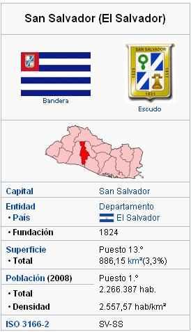 Thumbnail San Salvador El Salvador