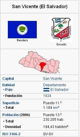 Datos sobre San Vicente